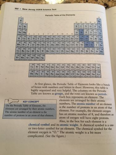 Brainpop Periodic Table Worksheet Answers