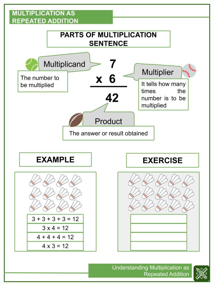 Multiplication Repeated Addition Worksheets