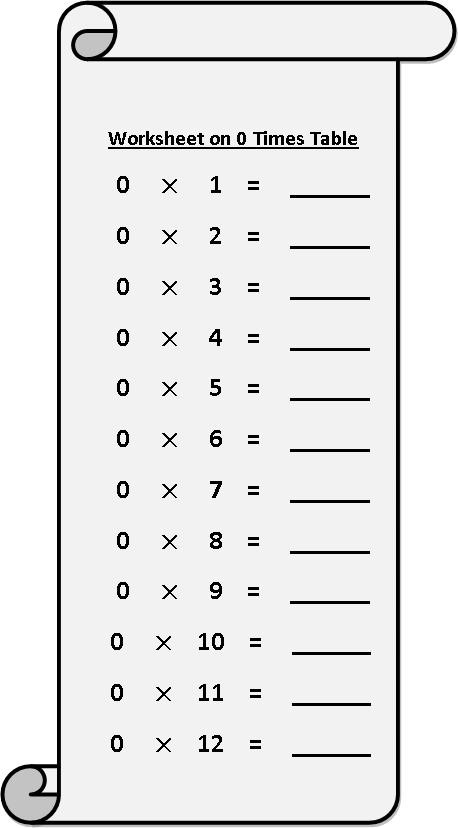 Worksheet on 0 Times Table