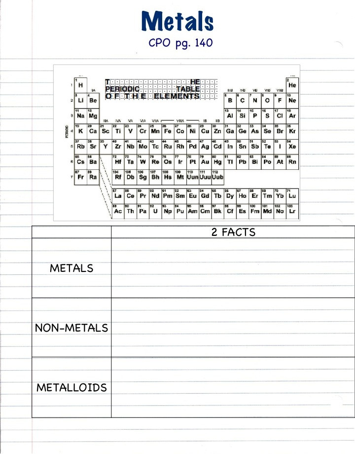 Periodic Table Of Elements Worksheets
