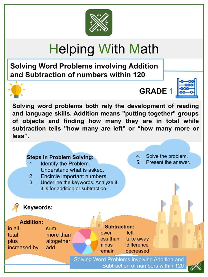 Prime and Composite Number Worksheets