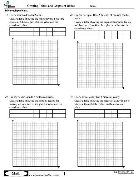 Creating Tables and Graphs of Ratios worksheet on Ratio