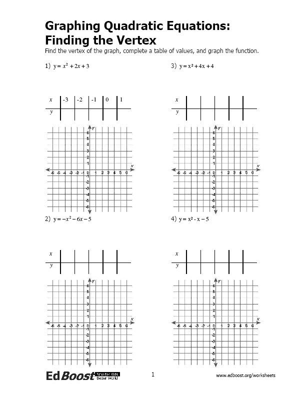 Tables Graphs and Equations Worksheets