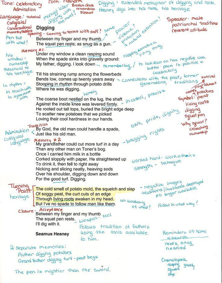 How to interpret a poem for high school students using