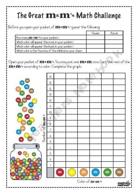M and M Graphing Worksheet