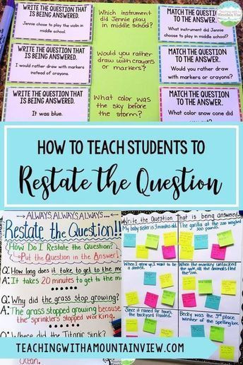 Restate the Question Worksheet