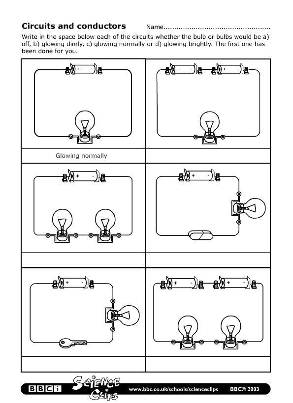 Schools Science Clips Circuits and conductors Worksheet