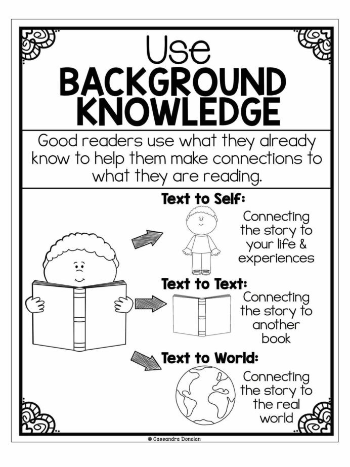 What is Culture Worksheet